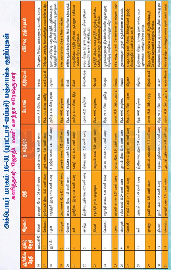 tamil Astrology, tamil panchangam, Panchangam, tamil panchangam 2010, gowri panchangam, online panchangam, free panchangam, panchangam calendar, panchangam download